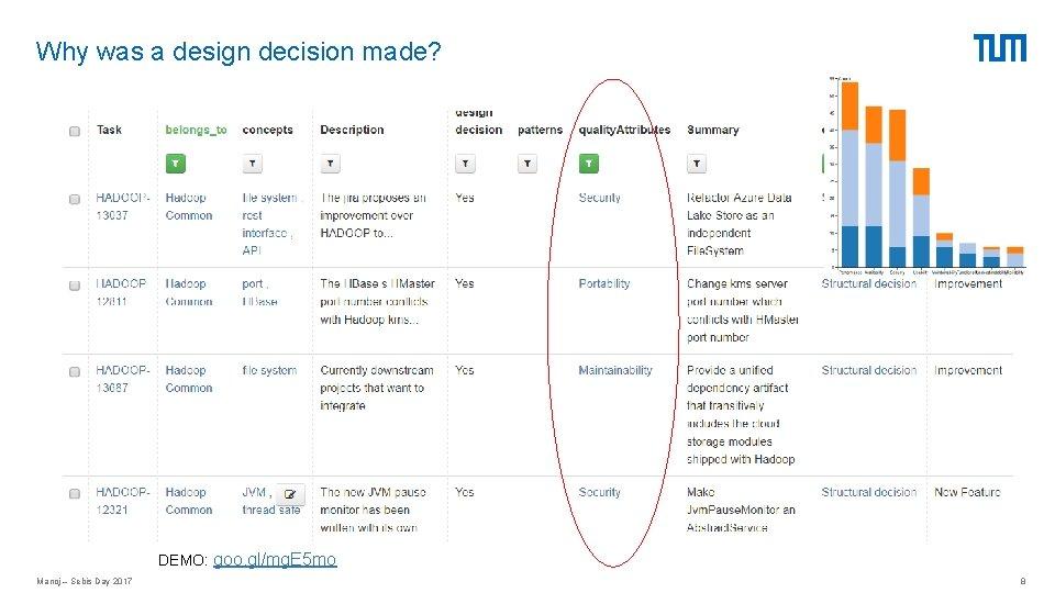 Why was a design decision made? DEMO: goo. gl/mg. E 5 mo Manoj –