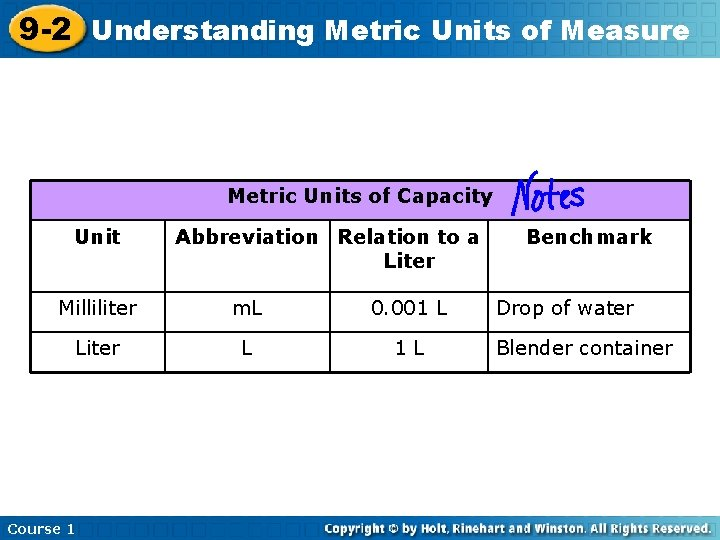 9 -2 Understanding Metric Units of Measure Metric Units of Capacity Unit Abbreviation Relation