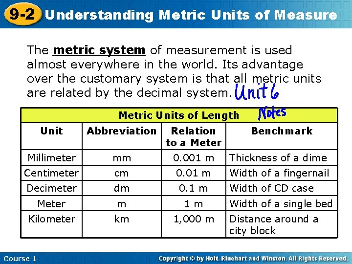 9 -2 Understanding Metric Units of Measure The metric system of measurement is used