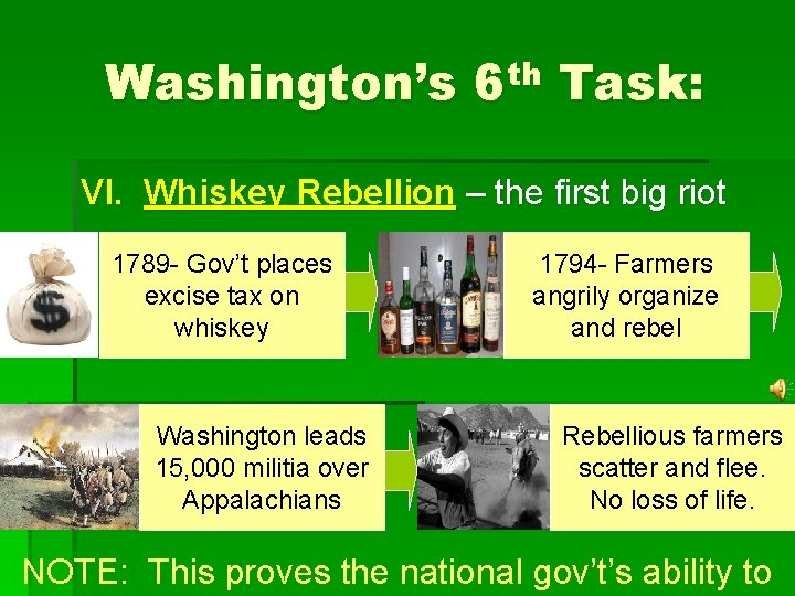Washington's 6 th Task: VI. Whiskey Rebellion – the first big riot 1789 -