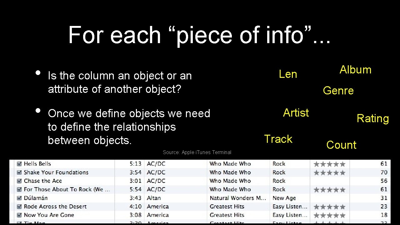 """For each """"piece of info"""". . . • • Is the column an object"""
