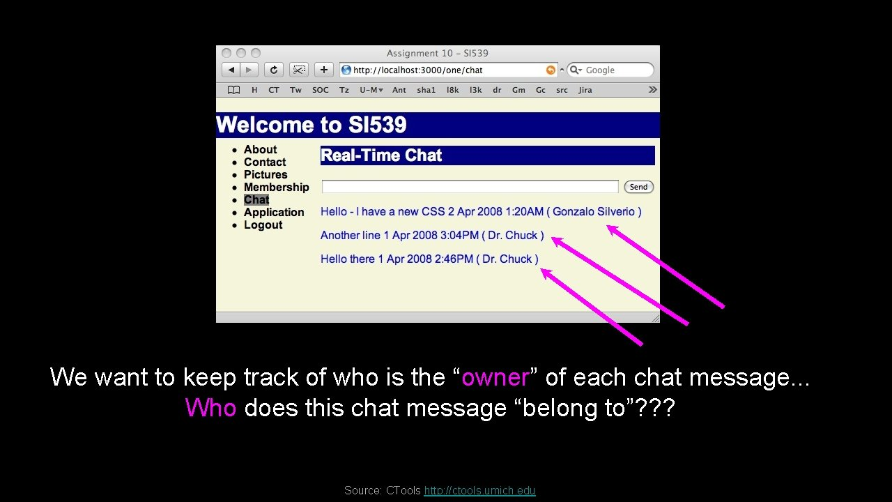 """We want to keep track of who is the """"owner"""" of each chat message."""