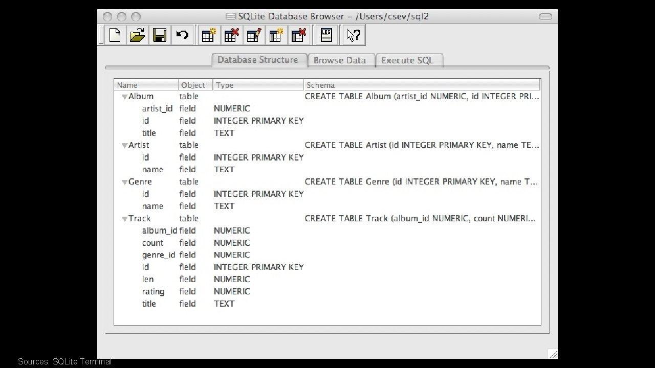 Sources: SQLite Terminal