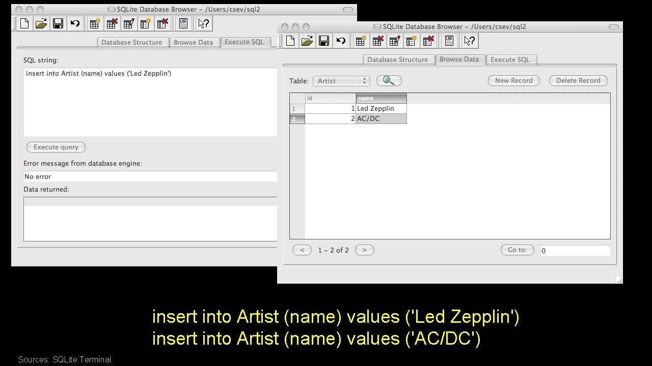 insert into Artist (name) values ('Led Zepplin') insert into Artist (name) values ('AC/DC') Sources: