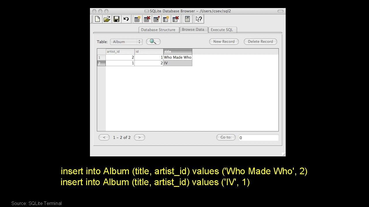 insert into Album (title, artist_id) values ('Who Made Who', 2) insert into Album (title,