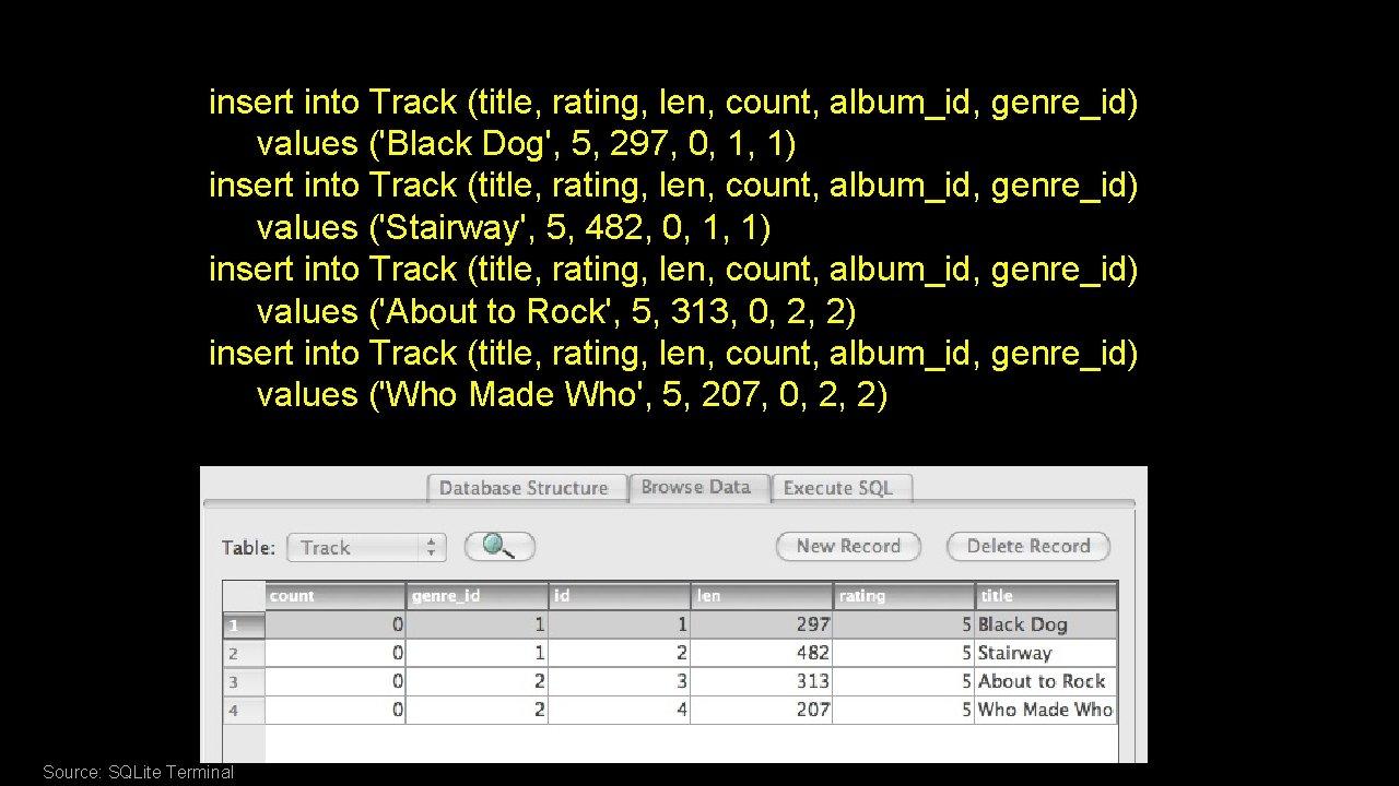 insert into Track (title, rating, len, count, album_id, genre_id) values ('Black Dog', 5, 297,