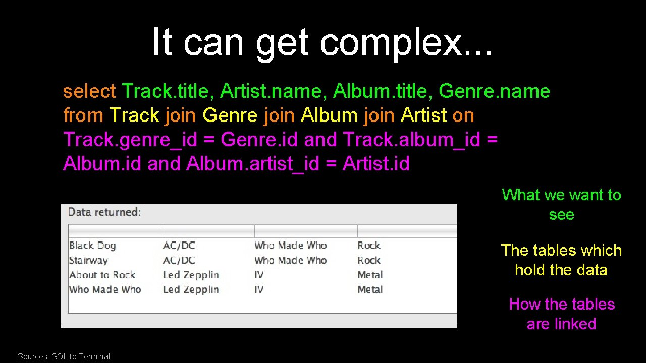 It can get complex. . . select Track. title, Artist. name, Album. title, Genre.