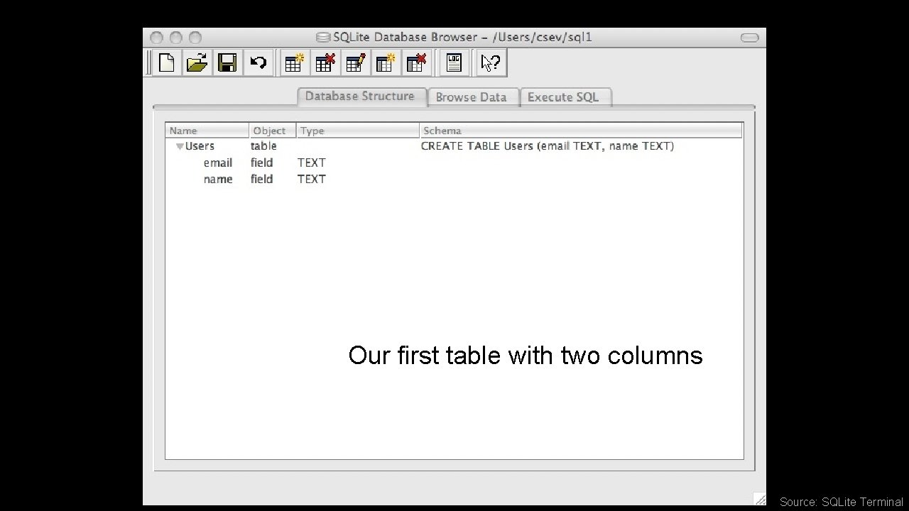 Our first table with two columns Source: SQLite Terminal