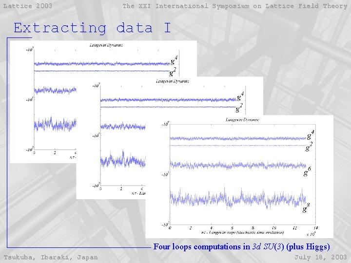 Lattice 2003 The XXI International Symposium on Lattice Field Theory Extracting data I Four