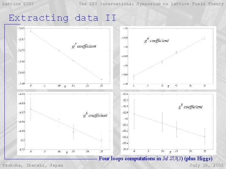 Lattice 2003 The XXI International Symposium on Lattice Field Theory Extracting data II Four
