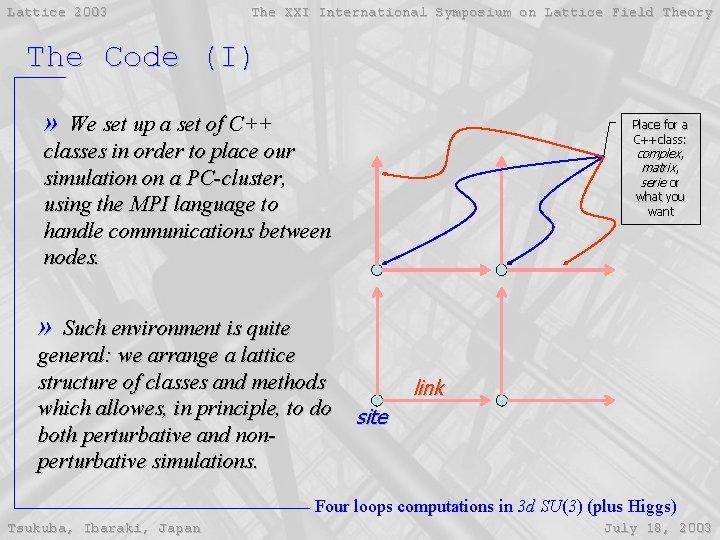Lattice 2003 The XXI International Symposium on Lattice Field Theory The Code (I) »