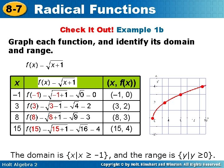 8 -7 Radical Functions Check It Out! Example 1 b Graph each function, and