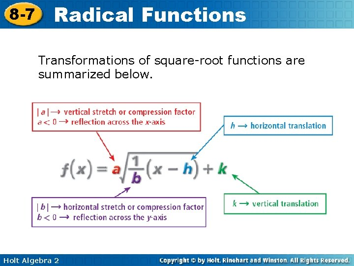 8 -7 Radical Functions Transformations of square-root functions are summarized below. Holt Algebra 2