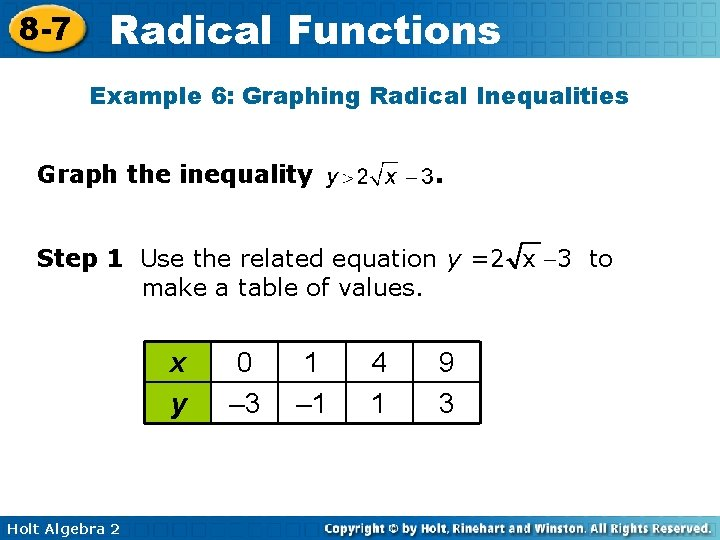8 -7 Radical Functions Example 6: Graphing Radical Inequalities Graph the inequality . Step