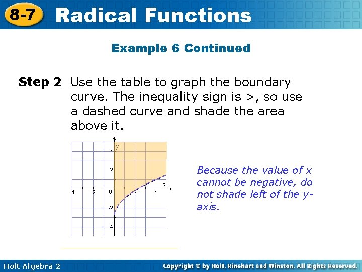 8 -7 Radical Functions Example 6 Continued Step 2 Use the table to graph