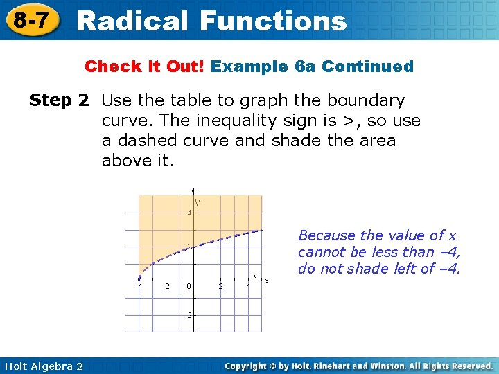 8 -7 Radical Functions Check It Out! Example 6 a Continued Step 2 Use