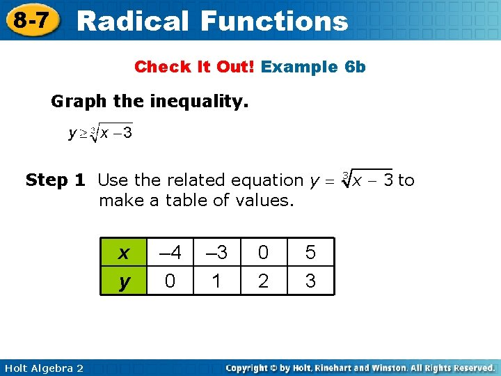 8 -7 Radical Functions Check It Out! Example 6 b Graph the inequality. Step