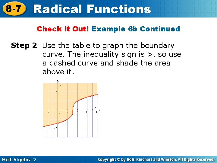 8 -7 Radical Functions Check It Out! Example 6 b Continued Step 2 Use