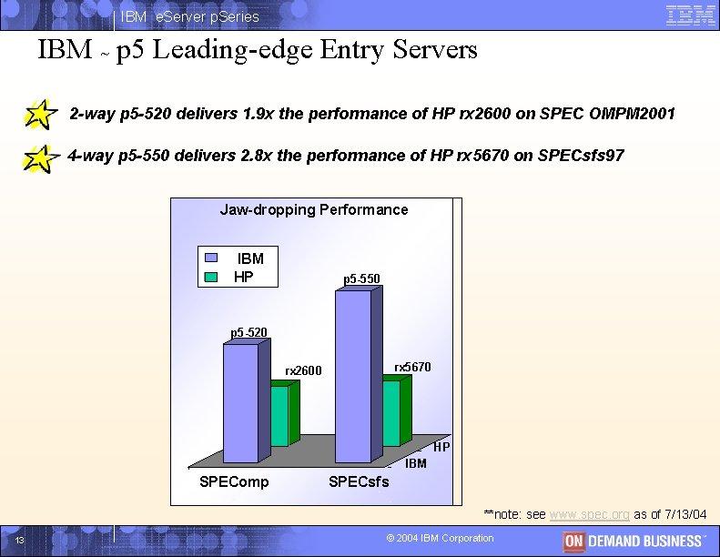 IBM e. Server p. Series IBM ~ p 5 Leading-edge Entry Servers 2 -way