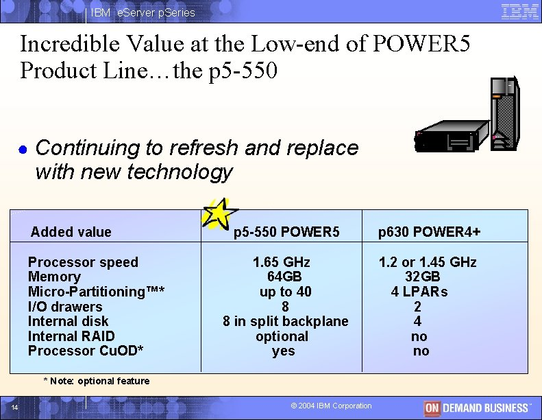 IBM e. Server p. Series Incredible Value at the Low-end of POWER 5 Product
