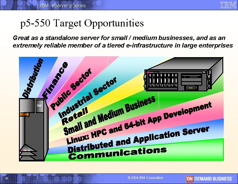 IBM e. Server p. Series p 5 -550 Target Opportunities Great as a standalone