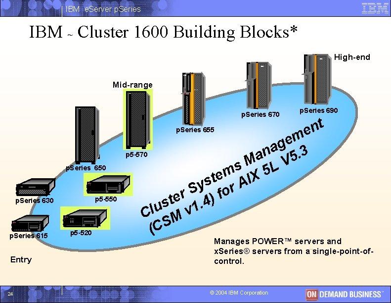 IBM e. Server p. Series IBM ~ Cluster 1600 Building Blocks* IBM High-end IBM