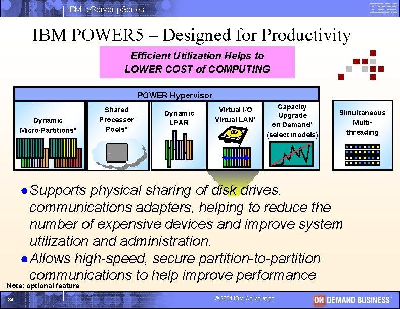 IBM e. Server p. Series IBM POWER 5 – Designed for Productivity Efficient Utilization