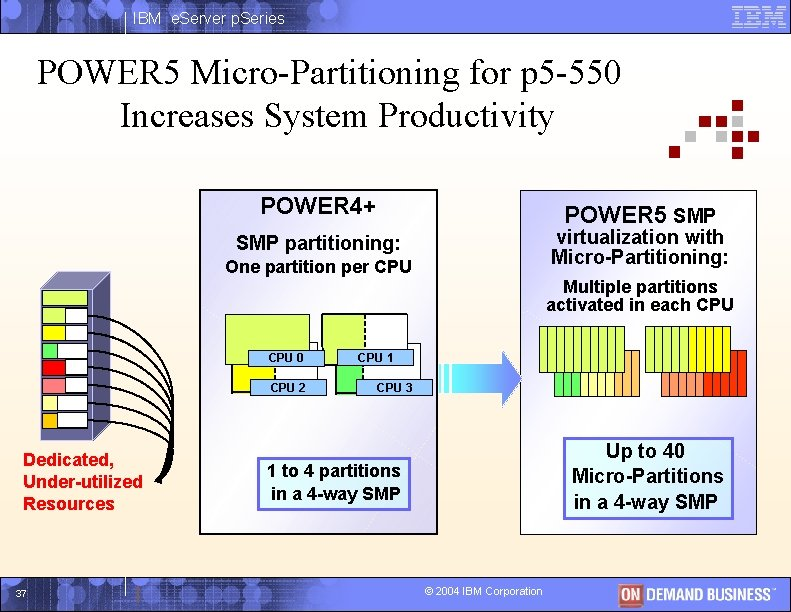 IBM e. Server p. Series POWER 5 Micro-Partitioning for p 5 -550 Increases System