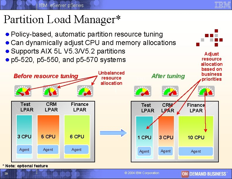 IBM e. Server p. Series Partition Load Manager* ● Policy-based, automatic partition resource tuning