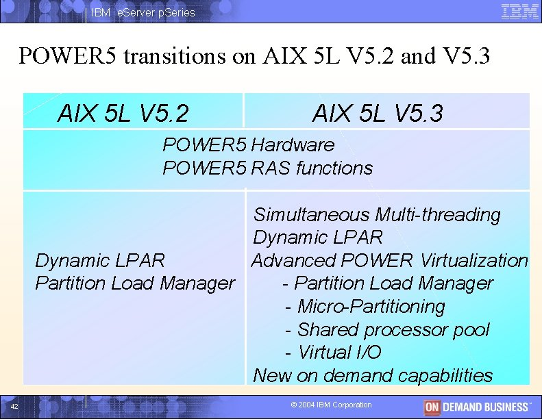 IBM e. Server p. Series POWER 5 transitions on AIX 5 L V 5.