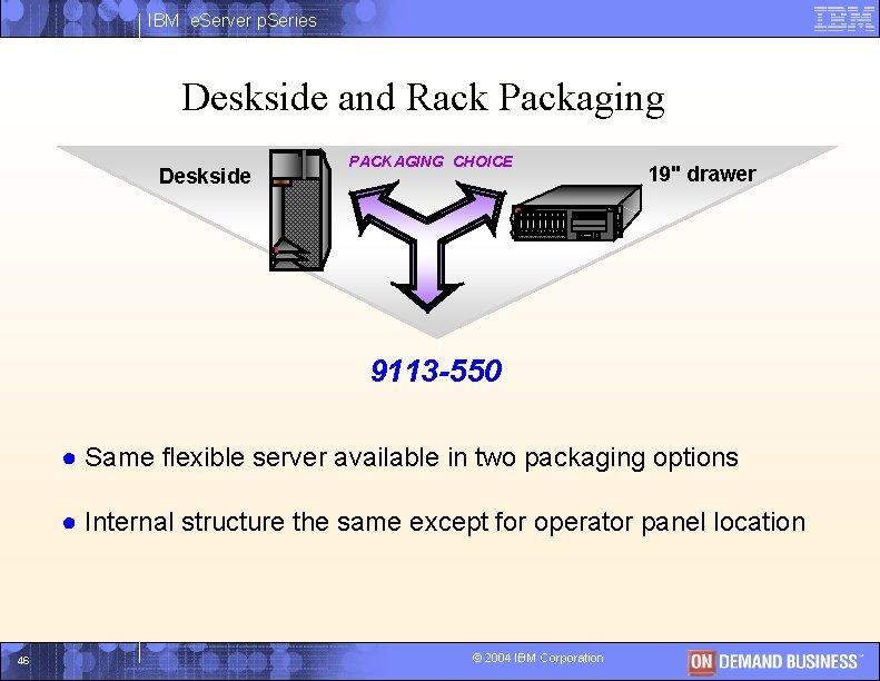"IBM e. Server p. Series Deskside and Rack Packaging Deskside PACKAGING CHOICE 19"" drawer"