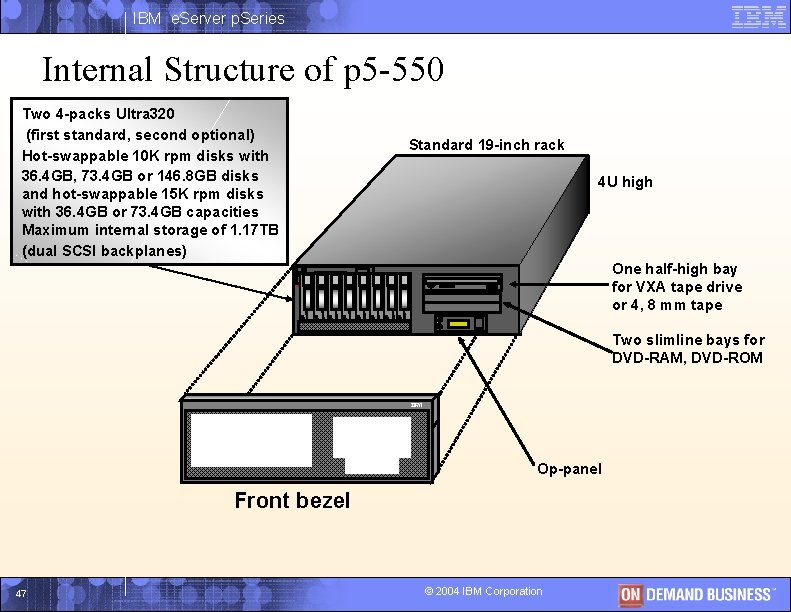 IBM e. Server p. Series Internal Structure of p 5 -550 Two 4 -packs