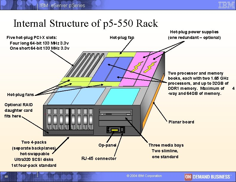 IBM e. Server p. Series Internal Structure of p 5 -550 Rack Five hot-plug