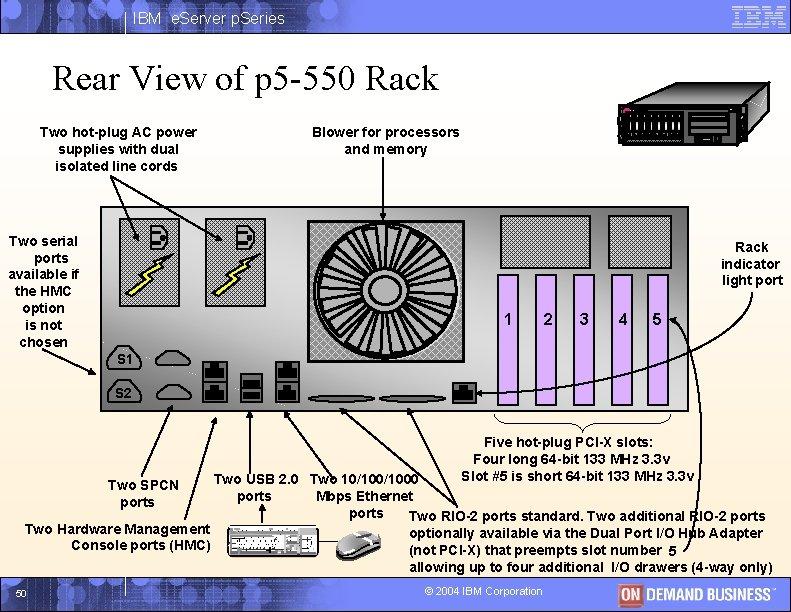 IBM e. Server p. Series Rear View of p 5 -550 Rack IBM server