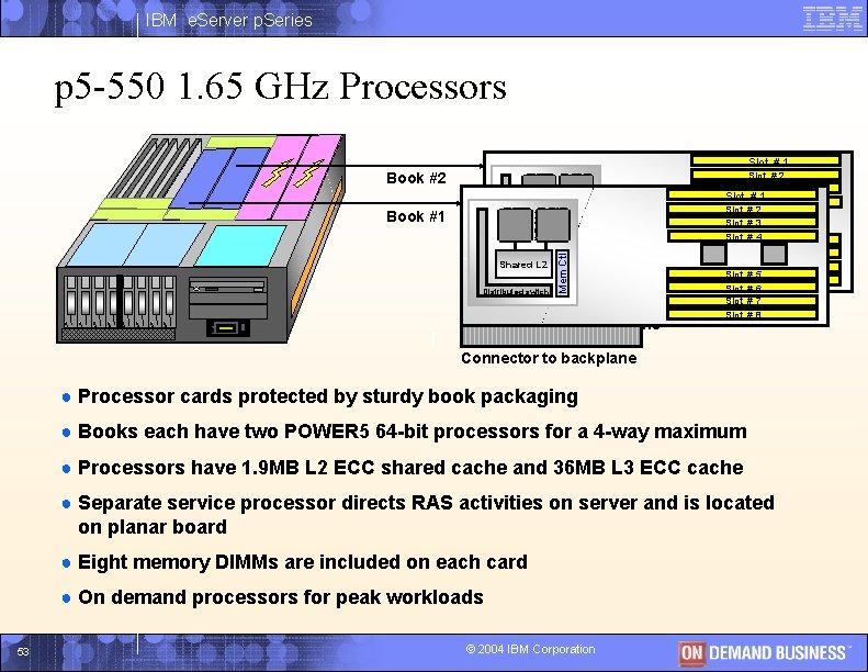IBM e. Server p. Series p 5 -550 1. 65 GHz Processors Slot #