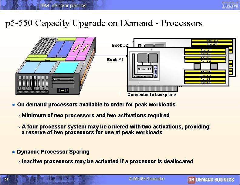 IBM e. Server p. Series p 5 -550 Capacity Upgrade on Demand - Processors