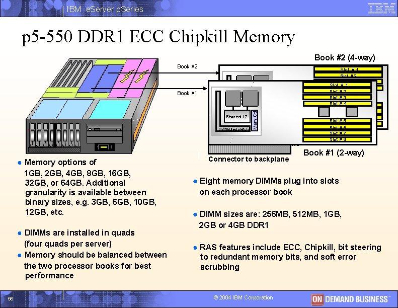 IBM e. Server p. Series p 5 -550 DDR 1 ECC Chipkill Memory Book