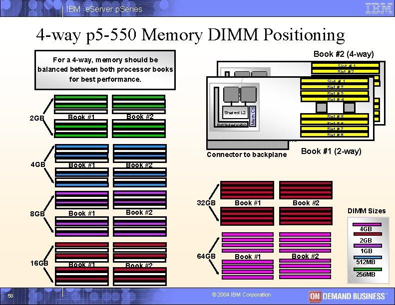 IBM e. Server p. Series 4 -way p 5 -550 Memory DIMM Positioning Book