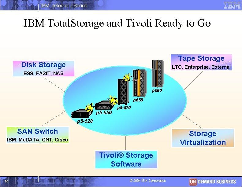 IBM e. Server p. Series IBM Total. Storage and Tivoli Ready to Go Disk