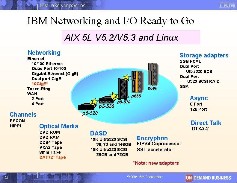 IBM e. Server p. Series IBM Networking and I/O Ready to Go AIX 5