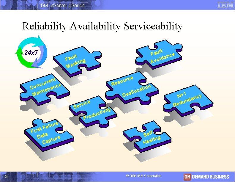 IBM e. Server p. Series Reliability Availability Serviceability 24 x 7 lt Fau ng