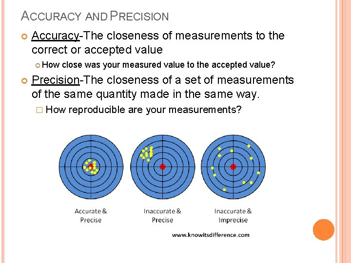 ACCURACY AND PRECISION Accuracy-The closeness of measurements to the correct or accepted value How