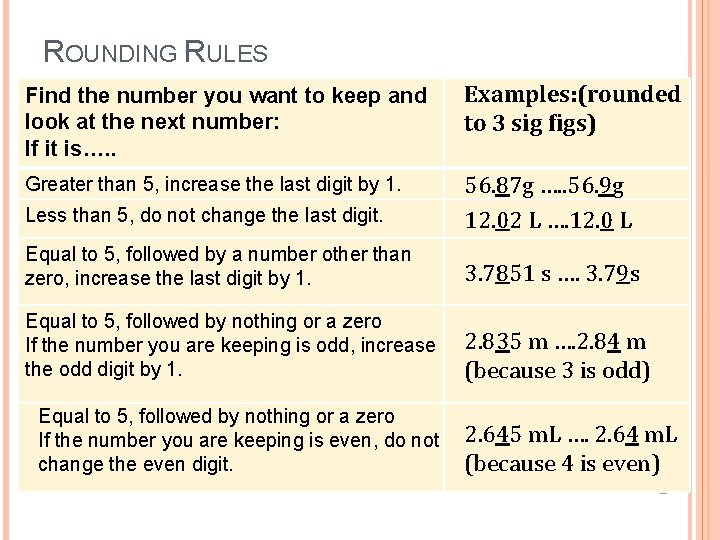 ROUNDING RULES Find the number you want to keep and look at the next