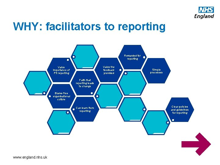 WHY: facilitators to reporting Rewarded for reporting Value the feedback provided Value importance of