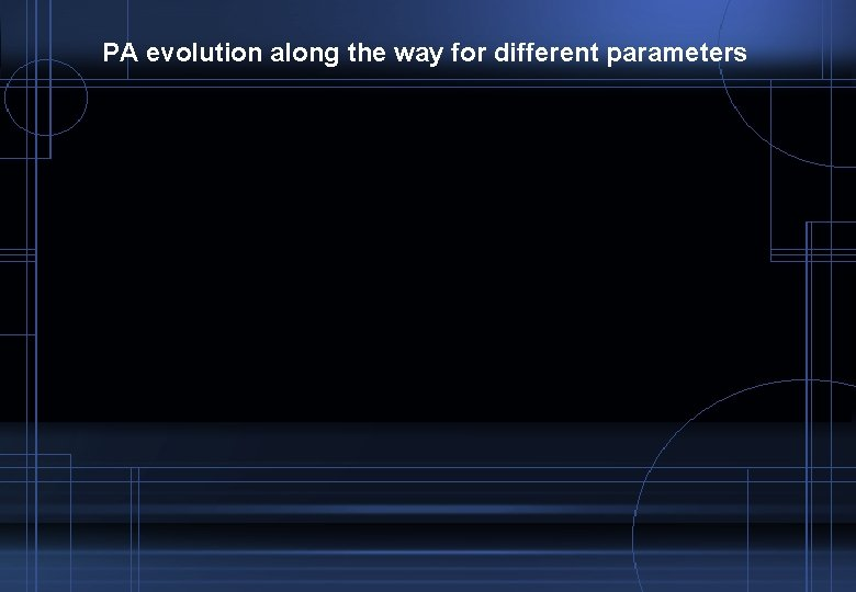 PA evolution along the way for different parameters