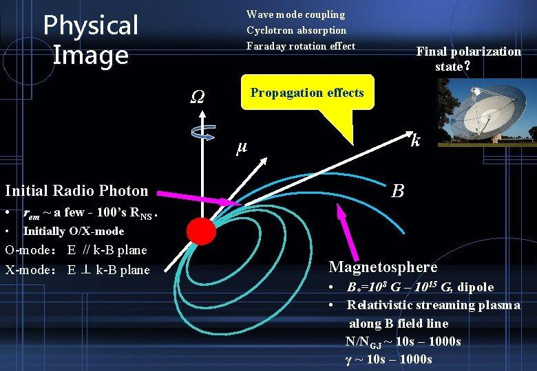 Physical Image Wave mode coupling Cyclotron absorption Faraday rotation effect Final polarization state? Propagation