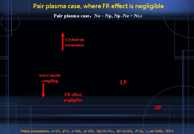 Pair plasma case, where FR effect is negligible Pair plasma case,Ne ~ Np, Np–Ne