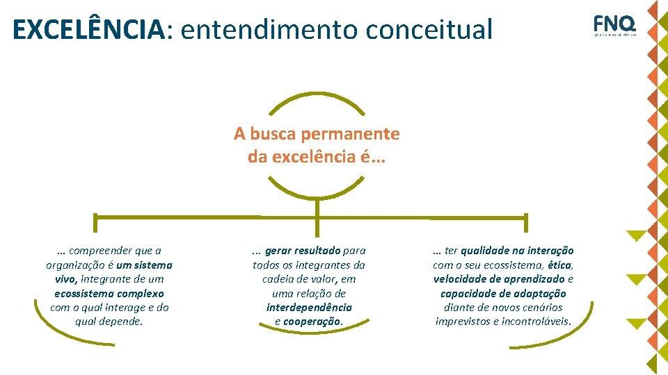 EXCELÊNCIA: entendimento conceitual A busca permanente da excelência é. . . compreender que a