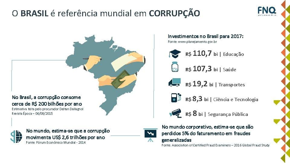 O BRASIL é referência mundial em CORRUPÇÃO Investimentos no Brasil para 2017: Fonte: www.
