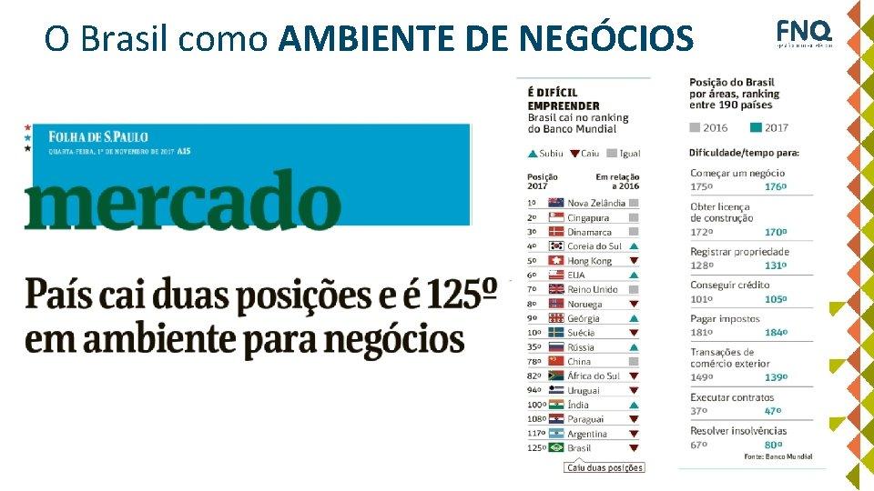 O Brasil como AMBIENTE DE NEGÓCIOS